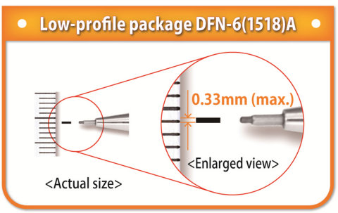 Low-profile package DFN-6(1518)A (Graphic: Business Wire)