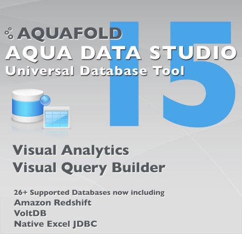 Aqua Data Studio License Key