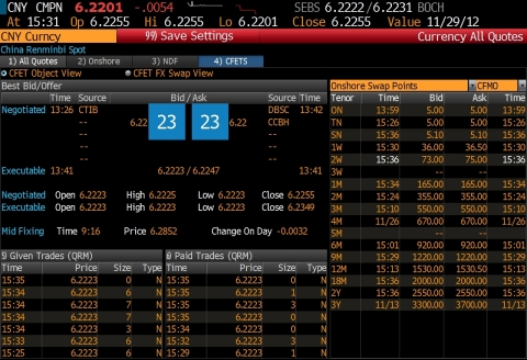 Contacts Bloomberg